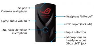 Asus orion for concoles USB mikrofonos fekete-piros gamer fejhallgató (90YH0021-M8UA00)