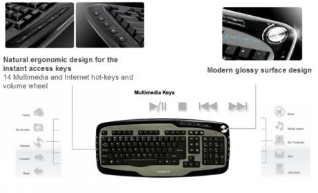 GIGABYTE KM7600 wireless magyar billentyűzet + optikai egér (GK-KM7600)